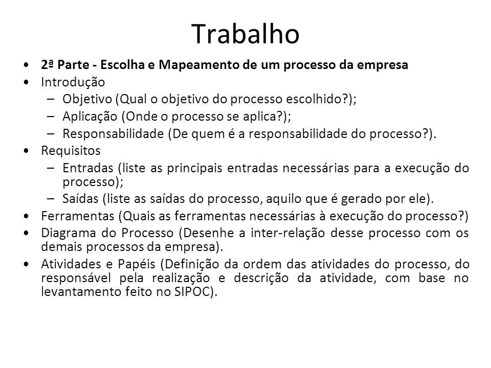 Trabalho 2ª Parte - Escolha e Mapeamento de um processo da empresa Introdução –Objetivo (Qual o objetivo do processo escolhido?); –Aplicação (Onde o processo se aplica?); –Responsabilidade (De quem é a responsabilidade do processo?).