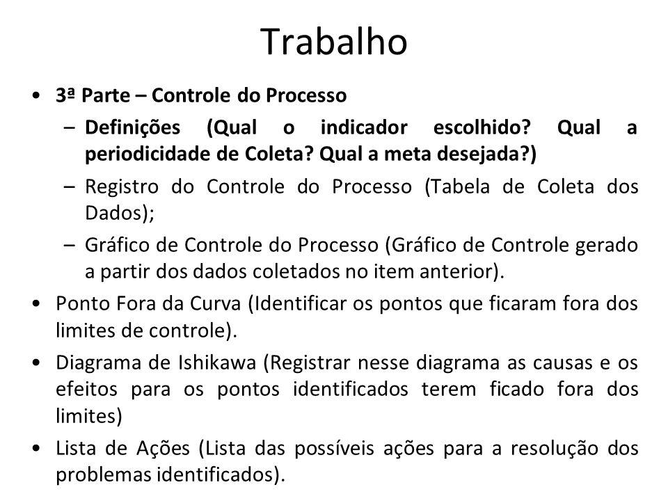 Trabalho 3ª Parte – Controle do Processo –Definições (Qual o indicador escolhido? Qual a periodicidade de Coleta? Qual a meta desejada?) –Registro do