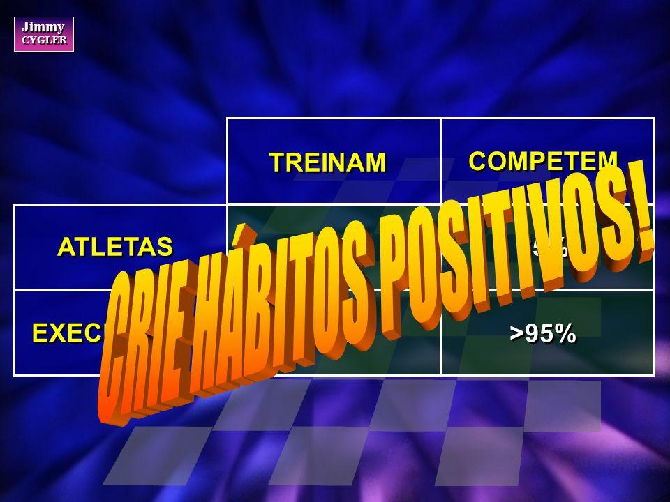 Jimmy CYGLER Jimmy CYGLER TREINAM COMPETEM ATLETAS EXECUTIVOS >95% <5% >95%