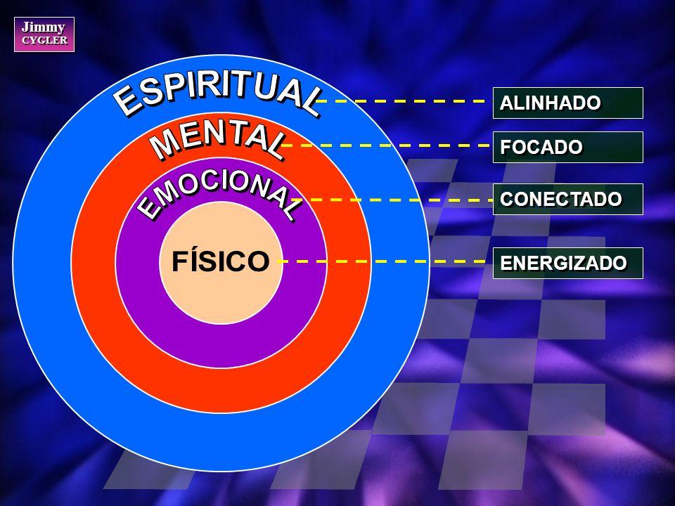 Jimmy CYGLER Jimmy CYGLER ALINHADO FOCADO ENERGIZADO CONECTADO