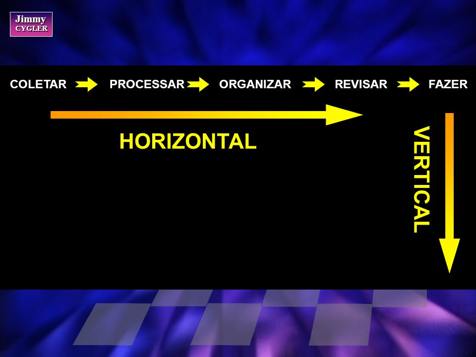 Jimmy CYGLER Jimmy CYGLER HORIZONTAL VERTICAL COLETAR PROCESSAR ORGANIZAR REVISAR FAZER