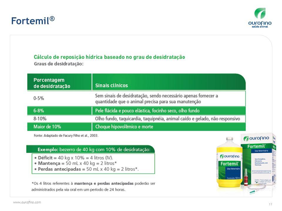 www.ourofino.com 11 Fortemil ®