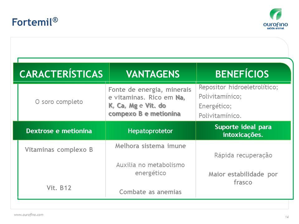 www.ourofino.com 14 VANTAGENSCARACTERÍSTICASBENEFÍCIOS O soro completo Na KCaMgVit. do compexo B e metionina Fonte de energia, minerais e vitaminas. R