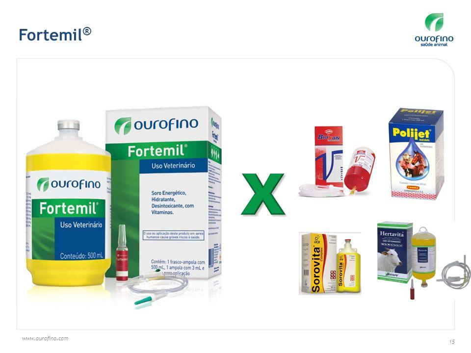 www.ourofino.com 15 Fortemil ®
