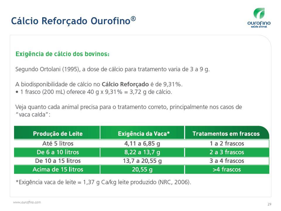 www.ourofino.com 29 Cálcio Reforçado Ourofino ®