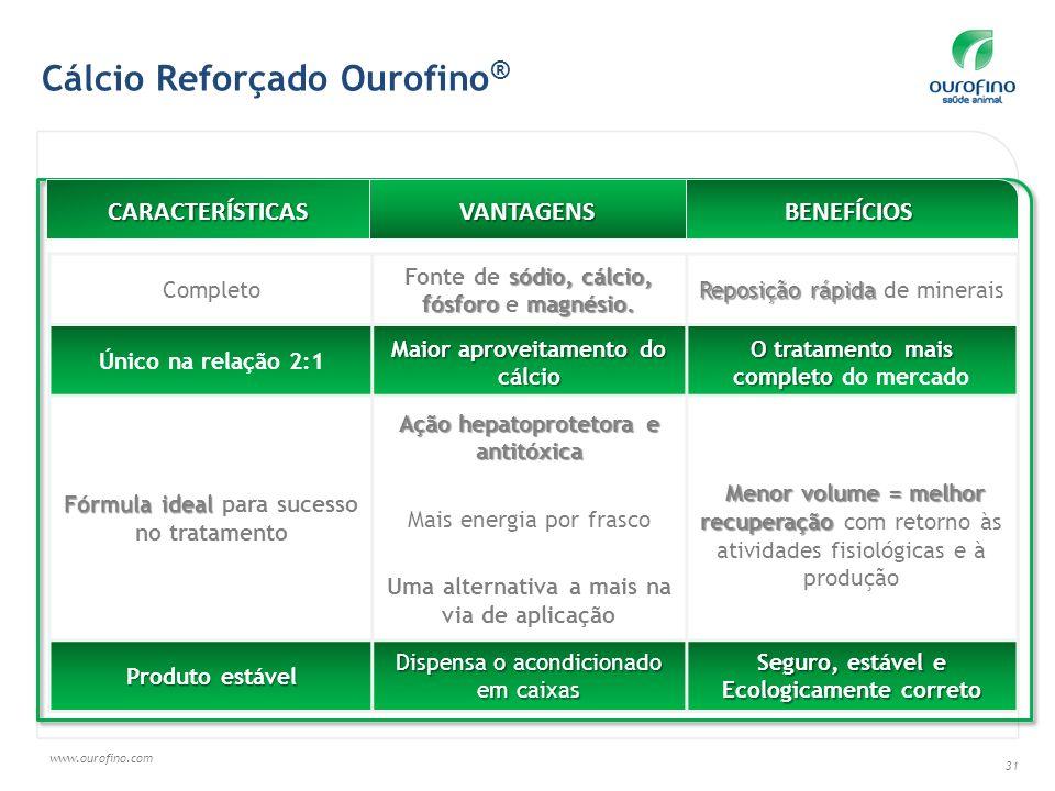www.ourofino.com 31 Completo sódio, cálcio, fósforo magnésio. Fonte de sódio, cálcio, fósforo e magnésio. Reposição rápida Reposição rápida de minerai