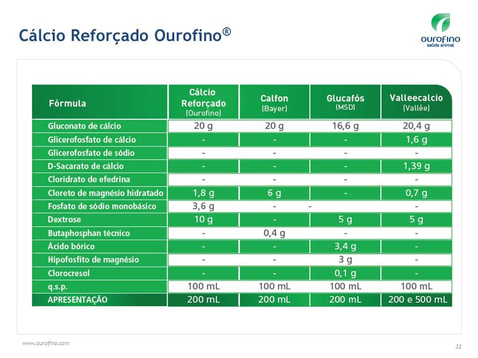 www.ourofino.com 32 Cálcio Reforçado Ourofino ®