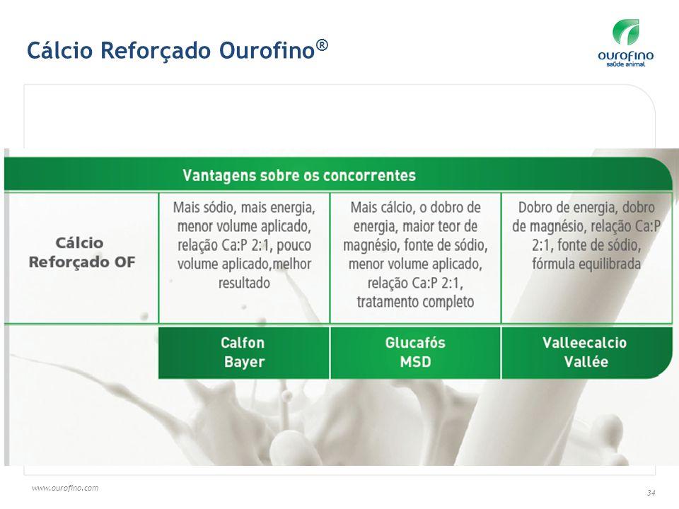 www.ourofino.com 34 Cálcio Reforçado Ourofino ®