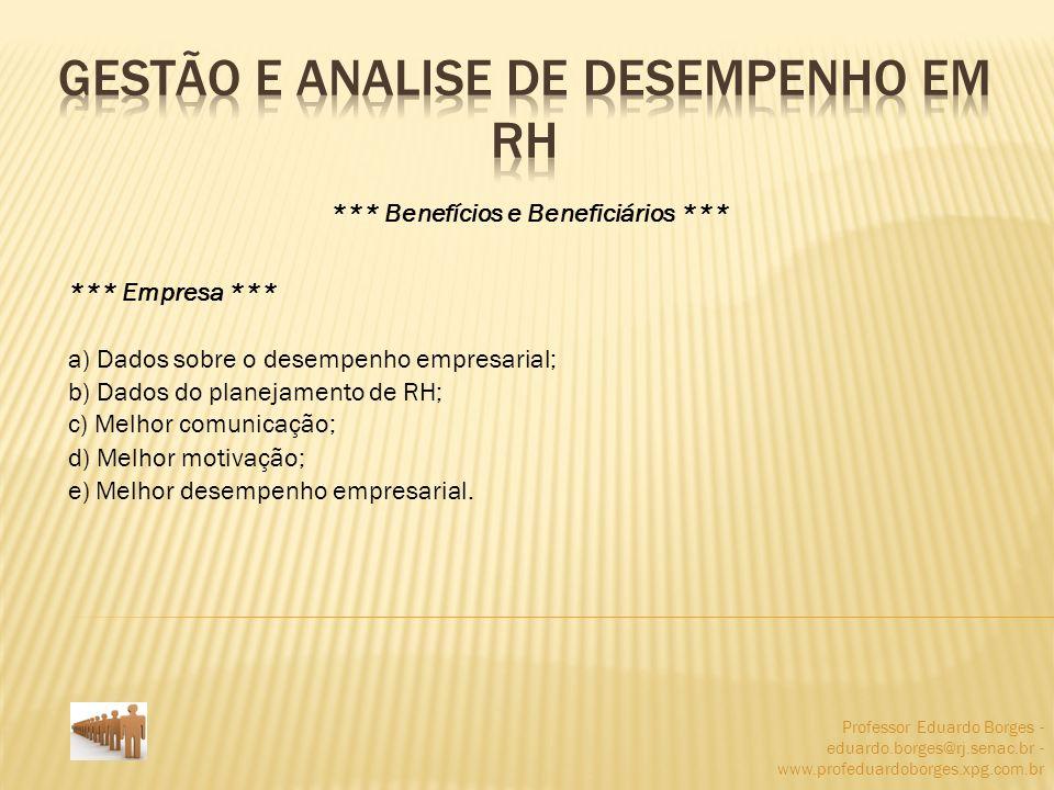 Professor Eduardo Borges - eduardo.borges@rj.senac.br - www.profeduardoborges.xpg.com.br *** Benefícios e Beneficiários *** *** Empresa *** a) Dados s