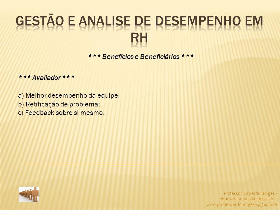 Professor Eduardo Borges - eduardo.borges@rj.senac.br - www.profeduardoborges.xpg.com.br *** Benefícios e Beneficiários *** *** Avaliador *** a) Melho