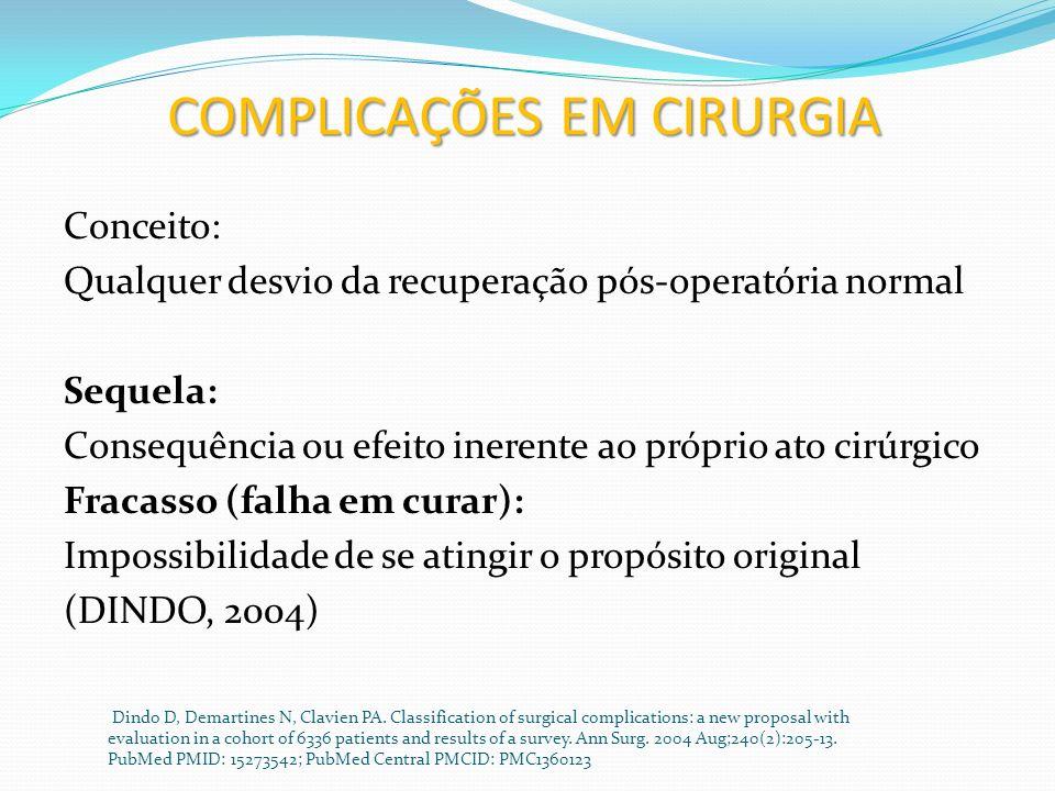 COMPLICAÇÕES EM CIRURGIA Depende de: Estado de saúde prévio do paciente Magnitude do ato cirúrgico/anestésico Importância dos cuidados: Pre, per e pós-operatórios