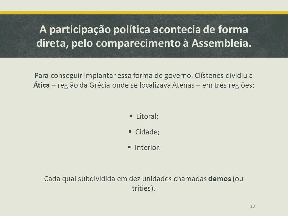 A participação política acontecia de forma direta, pelo comparecimento à Assembleia. Para conseguir implantar essa forma de governo, Clístenes dividiu