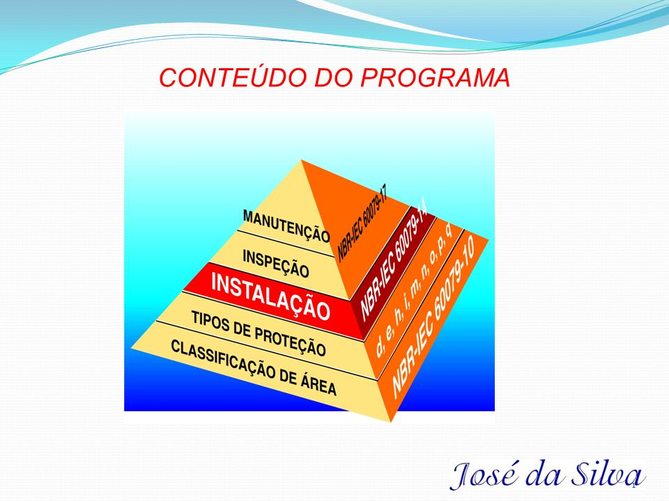 CONTEÚDO DO PROGRAMA 1