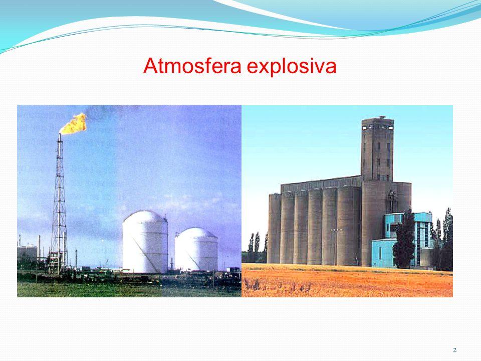 NBR IEC Mistura com o ar, sob condições atmosféricas, de substâncias inflamáveis na forma de gás, vapor, névoa ou poeira, na qual após a ignição, a combustão se propaga através da mistura não consumida.