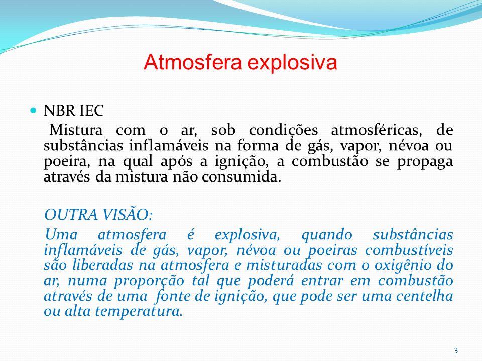 NBR IEC Mistura com o ar, sob condições atmosféricas, de substâncias inflamáveis na forma de gás, vapor, névoa ou poeira, na qual após a ignição, a co