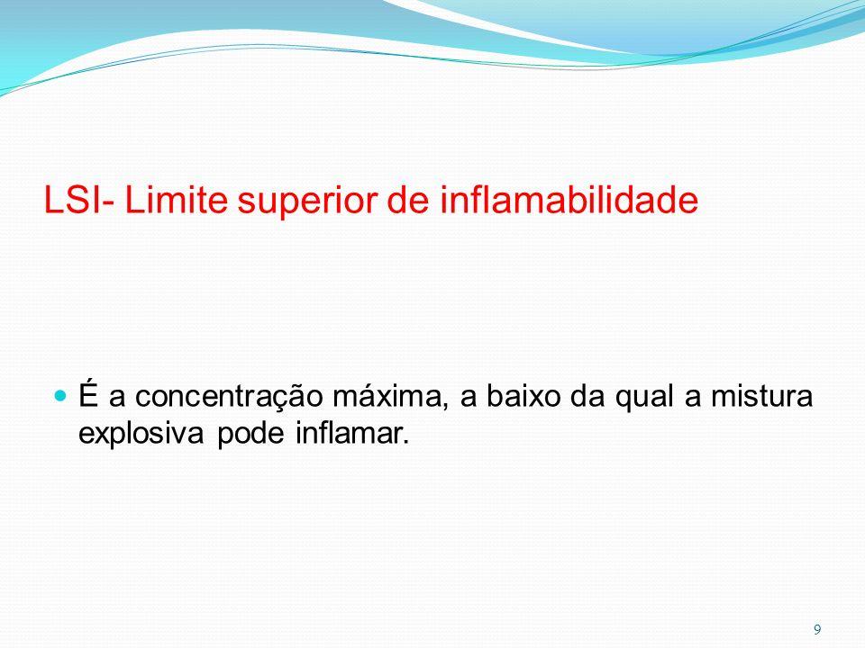 LSI- Limite superior de inflamabilidade É a concentração máxima, a baixo da qual a mistura explosiva pode inflamar. 9