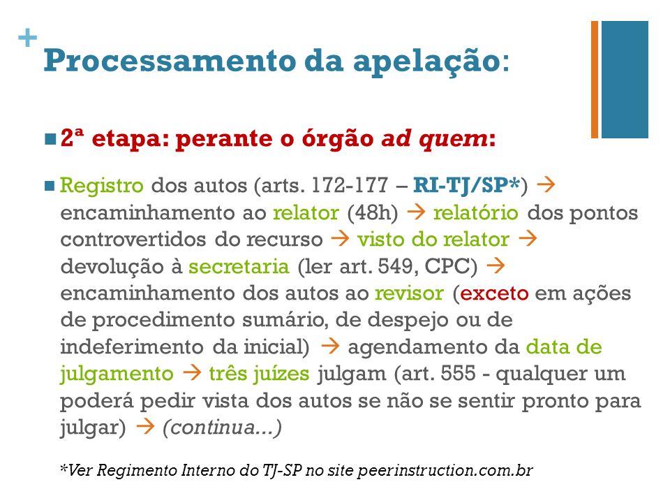 + Processamento da apelação: 2ª etapa: perante o órgão ad quem: (continuação...) relator pode negar seguimento a recurso (art.