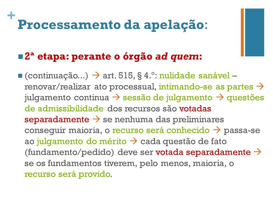 + Processamento da apelação em caso de indeferimento da inicial (observação: sem resolução do mérito ou com – prescrição/decadência).