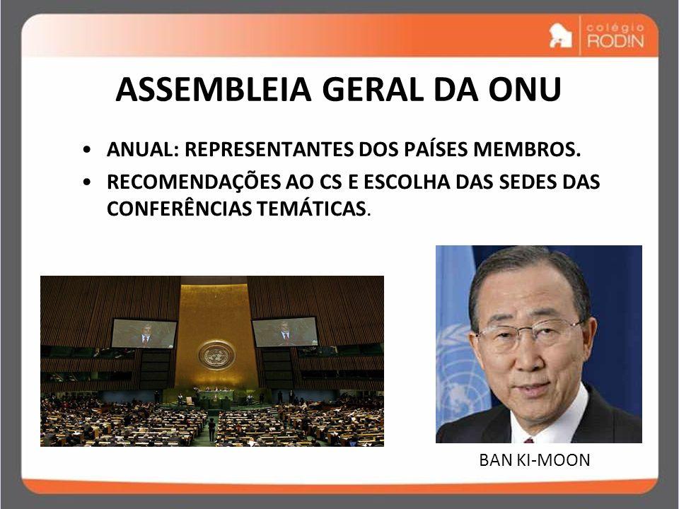 IDADE CONTEMPORÂNEA GUERRA FRIA (1945 – 1989) ASSEMBLEIA GERAL DA ONU ANUAL: REPRESENTANTES DOS PAÍSES MEMBROS. RECOMENDAÇÕES AO CS E ESCOLHA DAS SEDE
