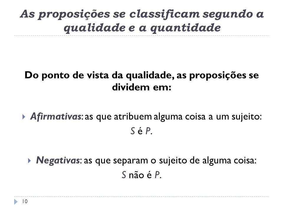 As proposições se classificam segundo a qualidade e a quantidade Do ponto de vista da qualidade, as proposições se dividem em: Afirmativas: as que atr