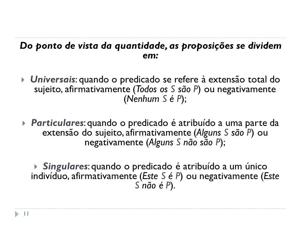 Do ponto de vista da quantidade, as proposições se dividem em: Universais: quando o predicado se refere à extensão total do sujeito, afirmativamente (