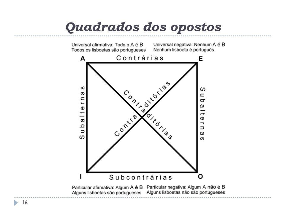Quadrados dos opostos 16