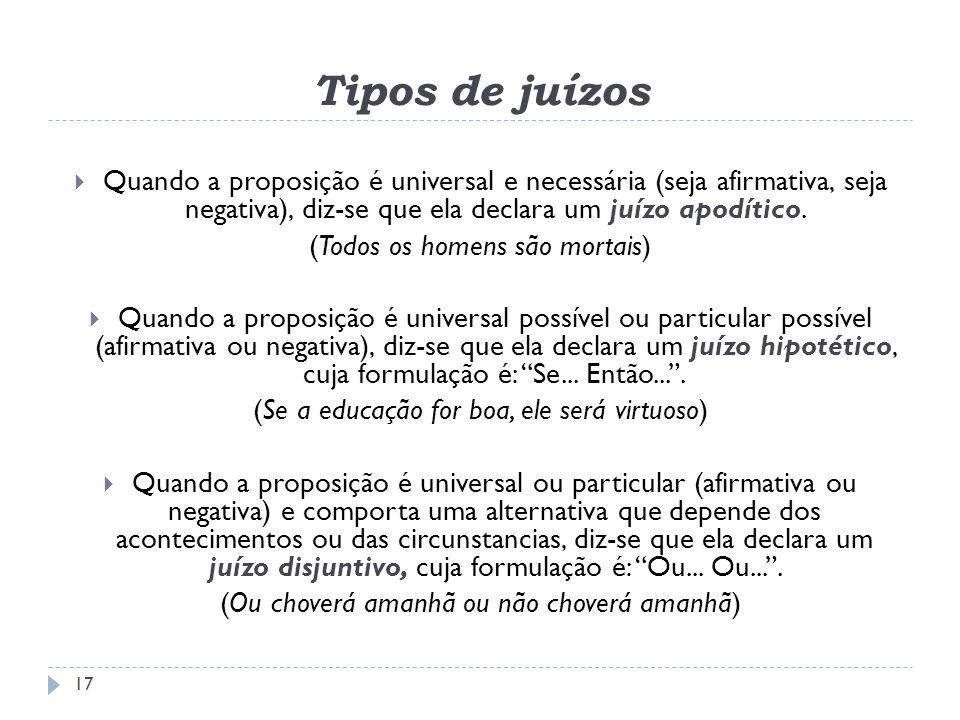 Tipos de juízos Quando a proposição é universal e necessária (seja afirmativa, seja negativa), diz-se que ela declara um juízo apodítico. (Todos os ho