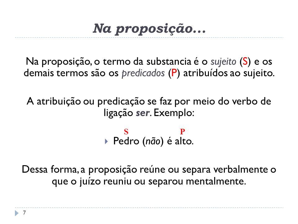 Na proposição... Na proposição, o termo da substancia é o sujeito (S) e os demais termos são os predicados (P) atribuídos ao sujeito. A atribuição ou