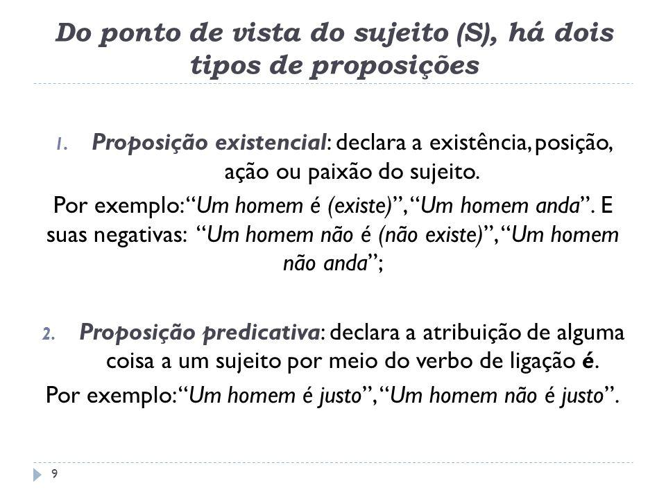Do ponto de vista do sujeito (S), há dois tipos de proposições 1. Proposição existencial: declara a existência, posição, ação ou paixão do sujeito. Po