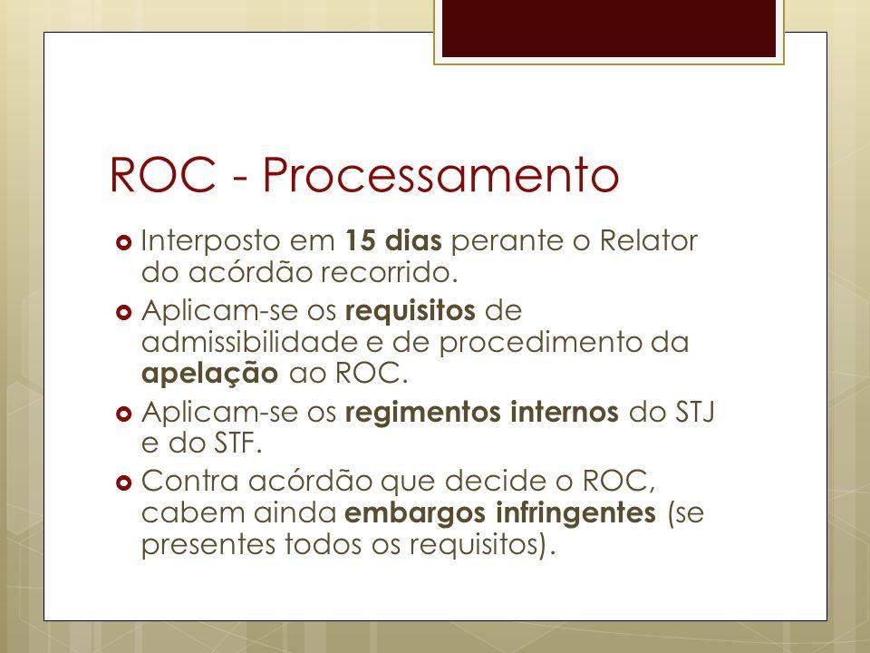 ROC - Processamento Interposto em 15 dias perante o Relator do acórdão recorrido. Aplicam-se os requisitos de admissibilidade e de procedimento da ape