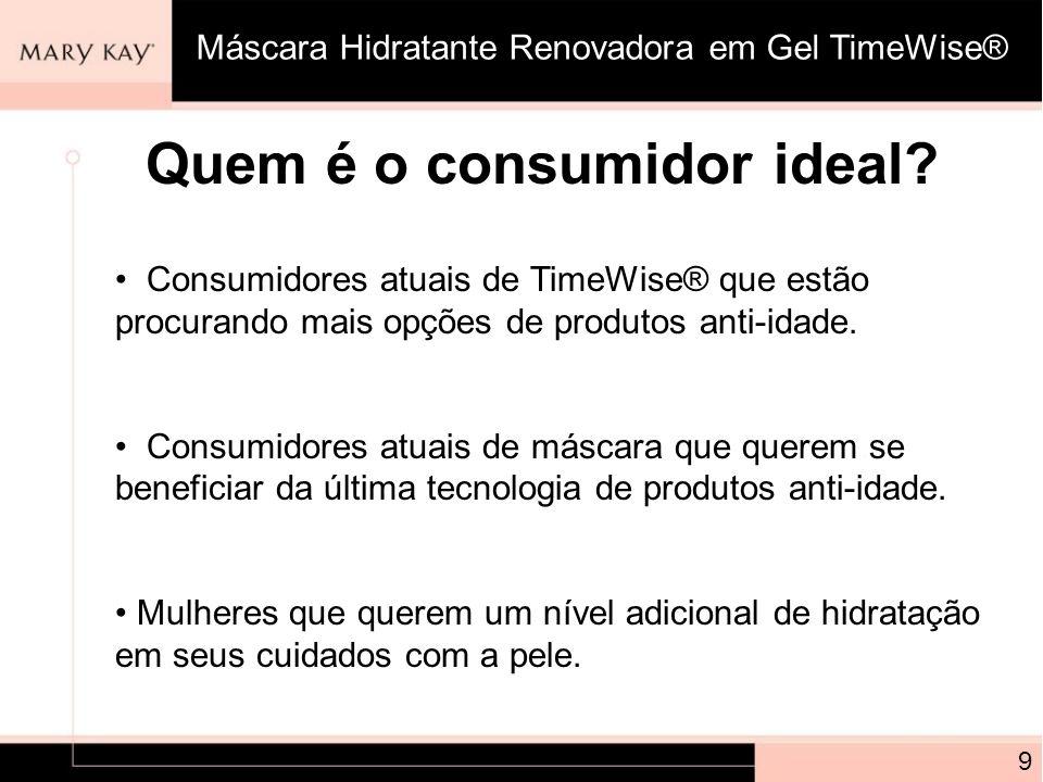 Quem é o consumidor ideal? Consumidores atuais de TimeWise® que estão procurando mais opções de produtos anti-idade. Consumidores atuais de máscara qu
