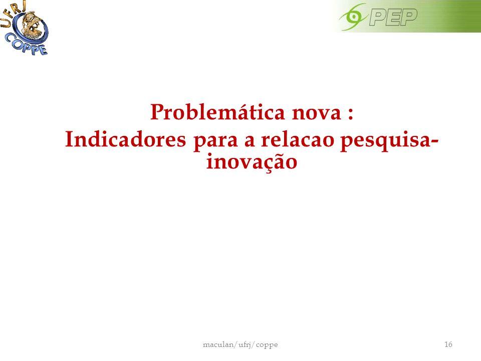 Problemática nova : Indicadores para a relacao pesquisa- inovação maculan/ufrj/coppe16