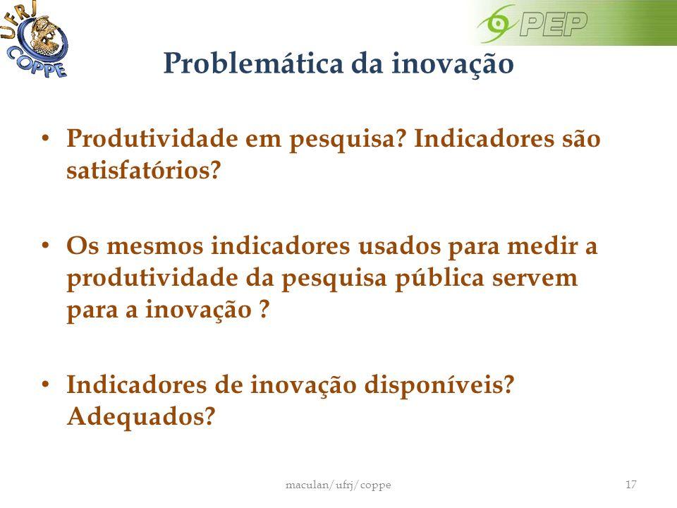 Problemática da inovação Produtividade em pesquisa.