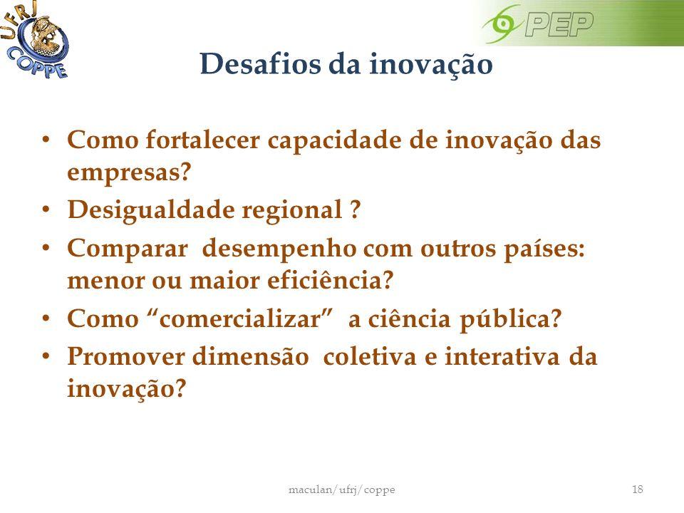 Desafios da inovação Como fortalecer capacidade de inovação das empresas.