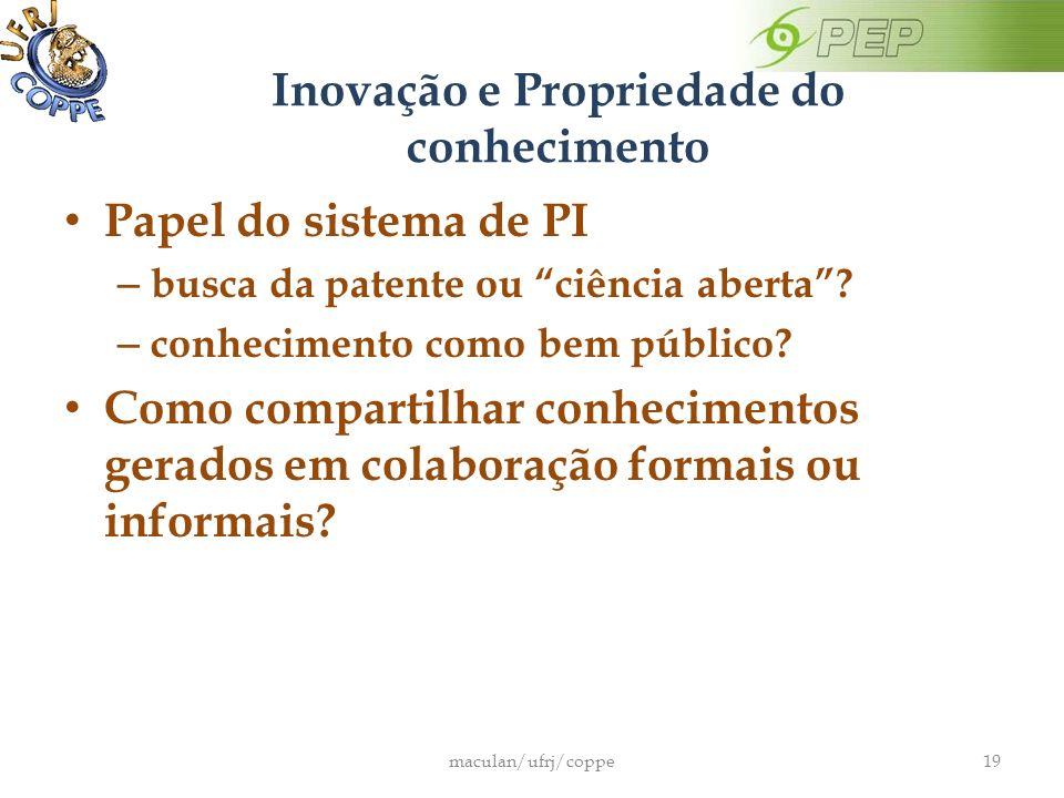 Inovação e Propriedade do conhecimento Papel do sistema de PI – busca da patente ou ciência aberta.