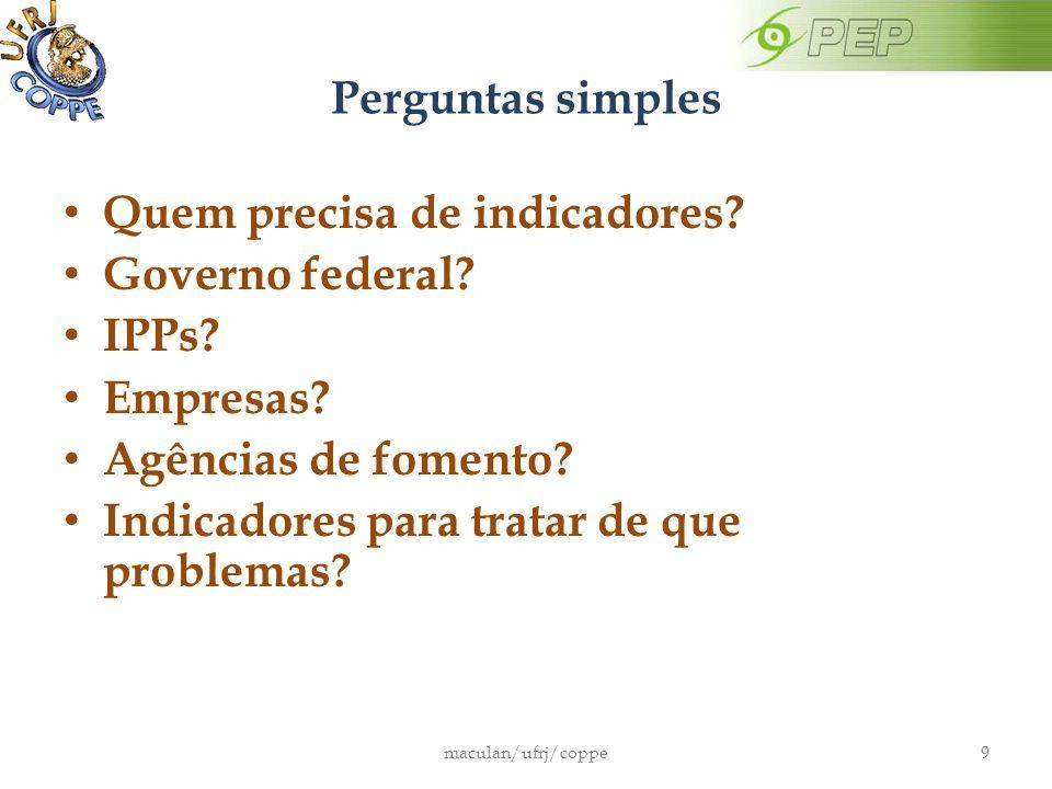Perguntas simples Quem precisa de indicadores.Governo federal.