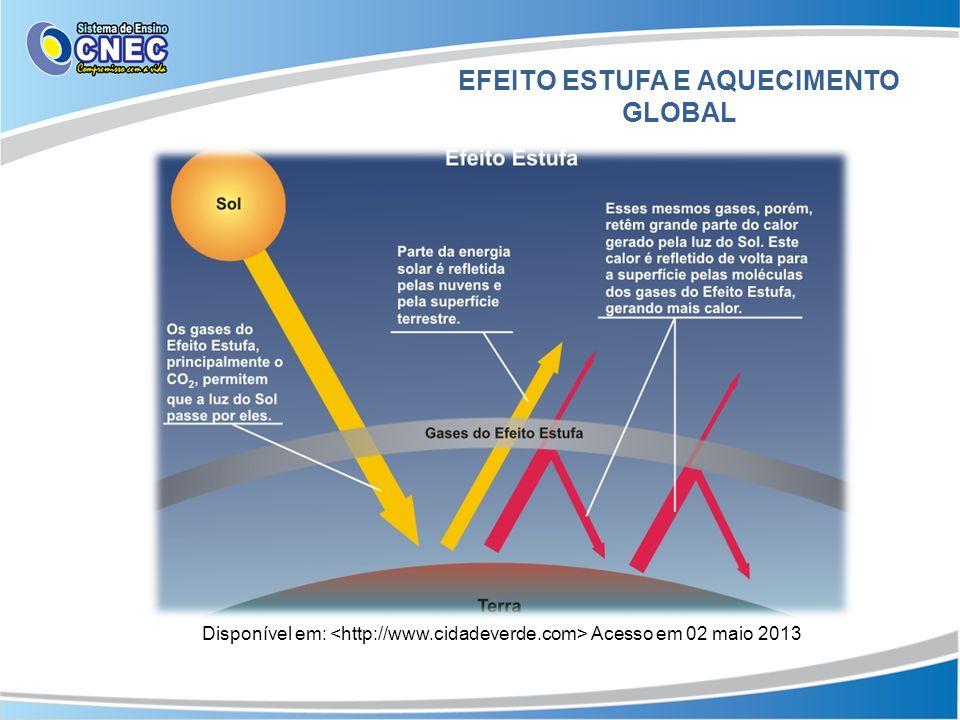 EFEITO ESTUFA E AQUECIMENTO GLOBAL Disponível em: Acesso em 02 maio 2013