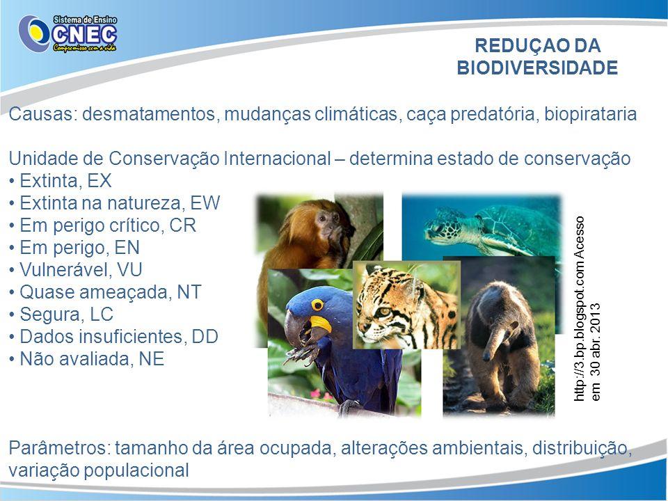 REDUÇAO DA BIODIVERSIDADE Causas: desmatamentos, mudanças climáticas, caça predatória, biopirataria Unidade de Conservação Internacional – determina estado de conservação Extinta, EX Extinta na natureza, EW Em perigo crítico, CR Em perigo, EN Vulnerável, VU Quase ameaçada, NT Segura, LC Dados insuficientes, DD Não avaliada, NE Parâmetros: tamanho da área ocupada, alterações ambientais, distribuição, variação populacional http://3.bp.blogspot.com Acesso em 30 abr.