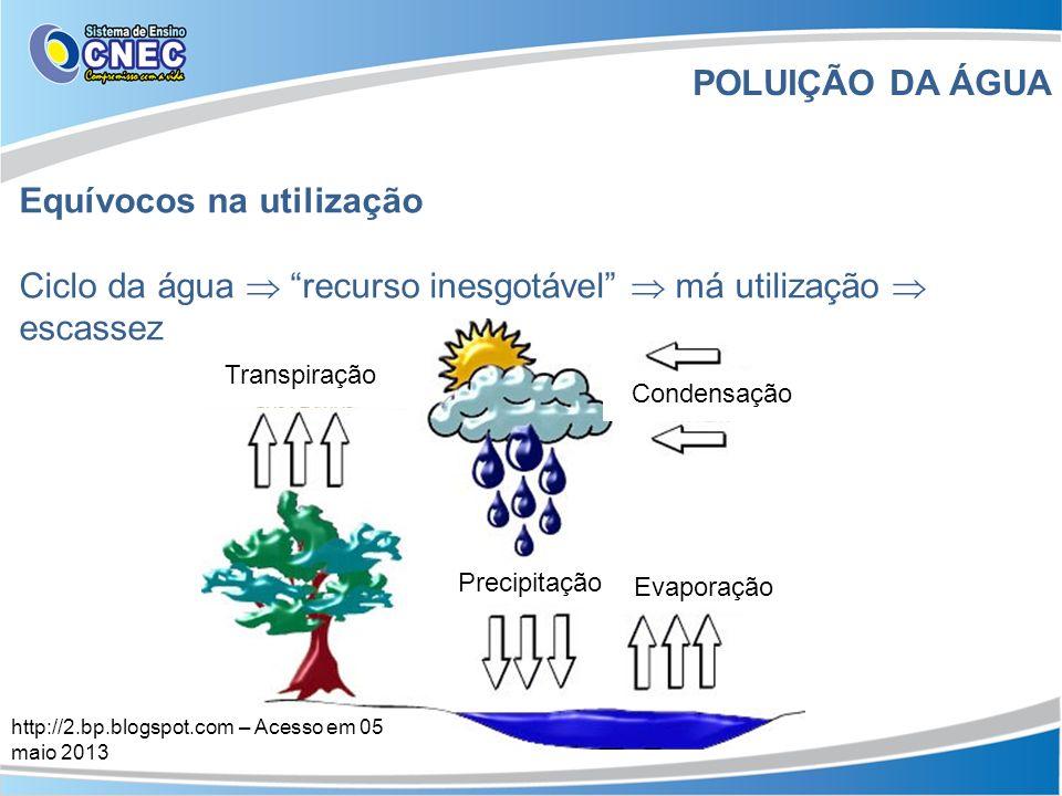 POLUIÇÃO DA ÁGUA Equívocos na utilização Ciclo da água recurso inesgotável má utilização escassez Transpiração Precipitação Evaporação Condensação http://2.bp.blogspot.com – Acesso em 05 maio 2013