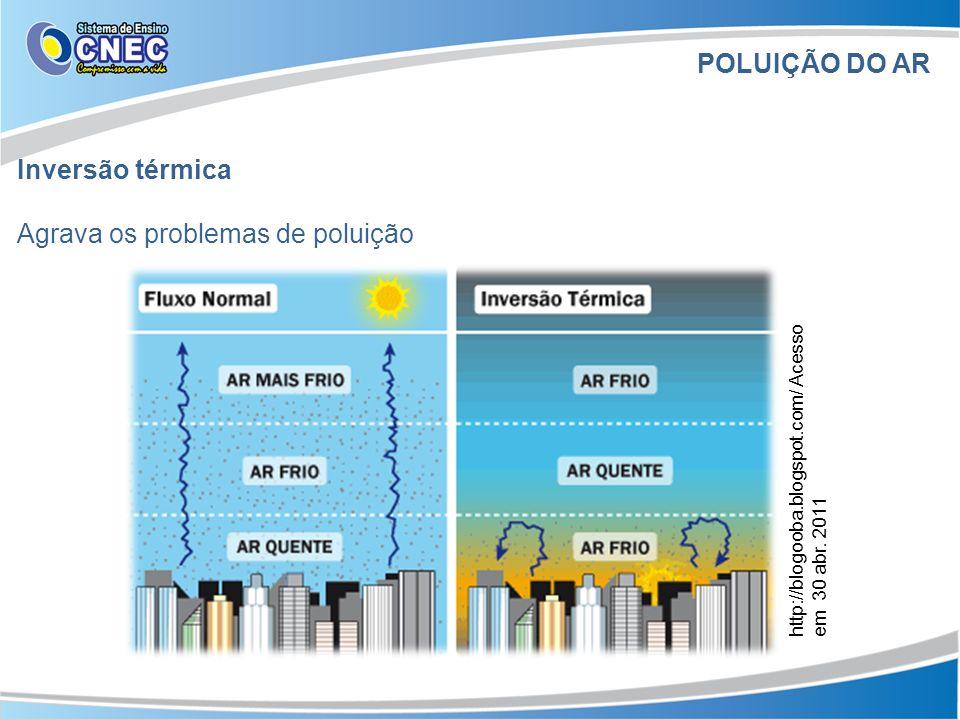 POLUIÇÃO DO AR Inversão térmica Agrava os problemas de poluição http://blogooba.blogspot.com/ Acesso em 30 abr.