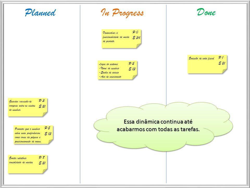 PlannedIn Progress Done P 0 E 34 Desenvolver a funcionalidade de venda de produto. P 1 E 21 Emissão de nota fiscal P 2 E 13 Login do sistema -Nome do
