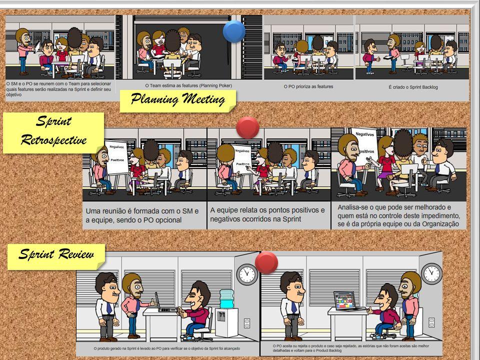 Problemas nas metodologias convencionais Problemas nas metodologias convencionais Cooperação e trabalho em equipe.
