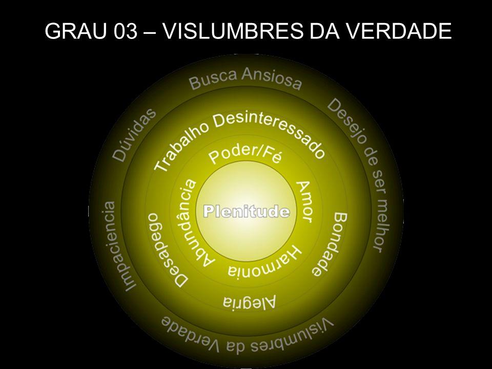 GRAU 03 – VISLUMBRES DA VERDADE