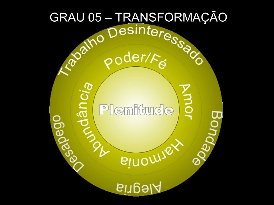 GRAU 05 – TRANSFORMAÇÃO