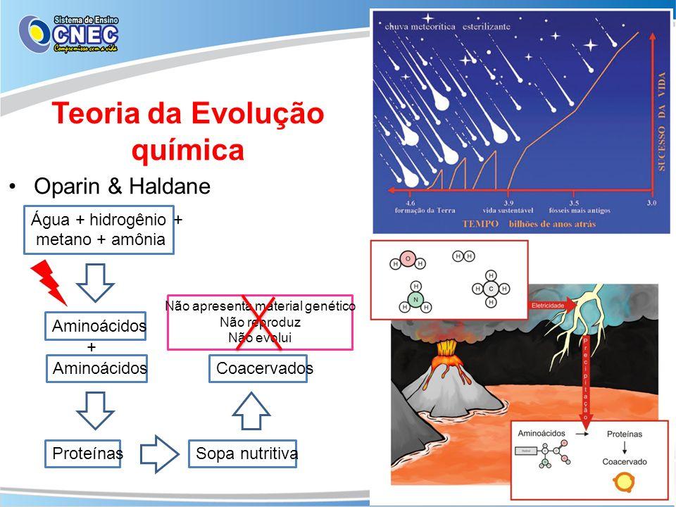 Teoria da Evolução química Oparin & Haldane Água + hidrogênio + metano + amônia Aminoácidos ProteínasSopa nutritiva + Coacervados Não apresenta materi