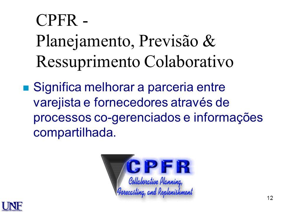 12 CPFR - Planejamento, Previsão & Ressuprimento Colaborativo n Significa melhorar a parceria entre varejista e fornecedores através de processos co-g