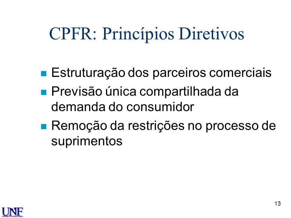13 CPFR: Princípios Diretivos n Estruturação dos parceiros comerciais n Previsão única compartilhada da demanda do consumidor n Remoção da restrições
