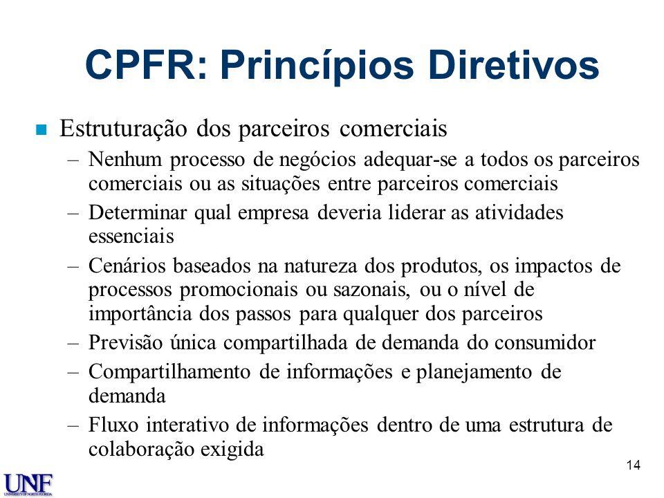 14 CPFR: Princípios Diretivos n Estruturação dos parceiros comerciais –Nenhum processo de negócios adequar-se a todos os parceiros comerciais ou as si