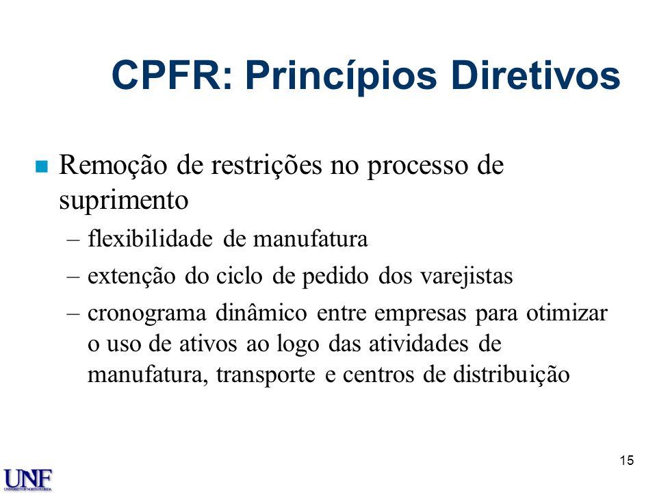 15 CPFR: Princípios Diretivos n Remoção de restrições no processo de suprimento –flexibilidade de manufatura –extenção do ciclo de pedido dos varejist