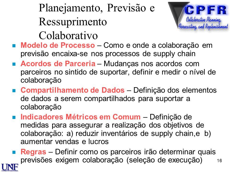 16 Planejamento, Previsão e Ressuprimento Colaborativo n Modelo de Processo – Como e onde a colaboração em previsão encaixa-se nos processos de supply